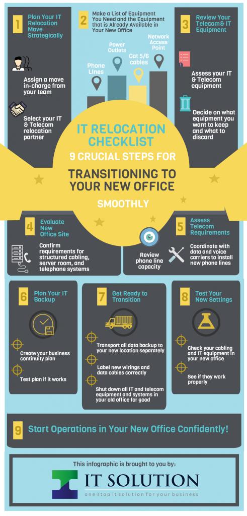 nine crcular steps