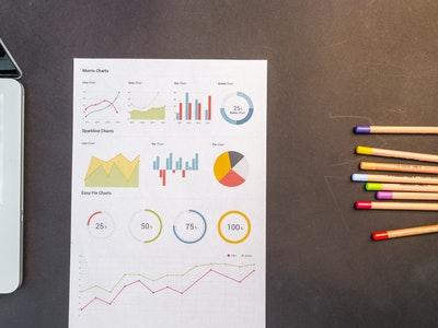 GTMetrix and PageSpeed Insights Score